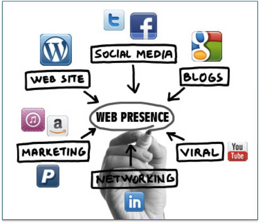 What is web presence?