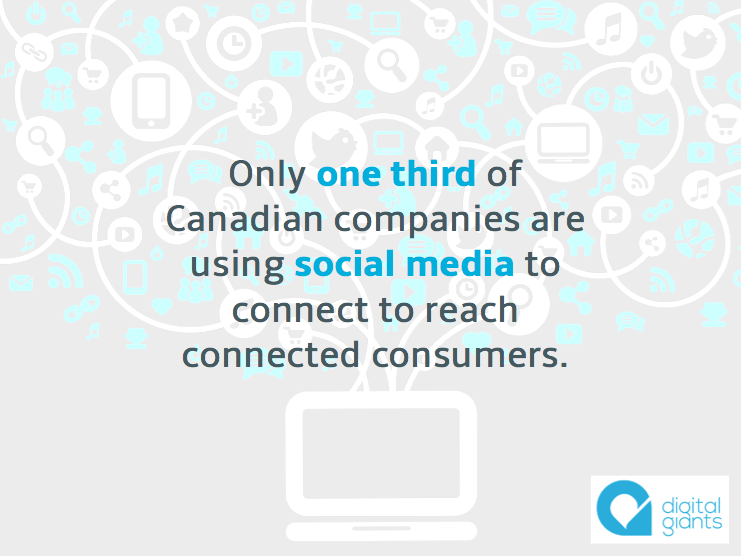 Canadian companies fall behind the pack when it comes to social media use.