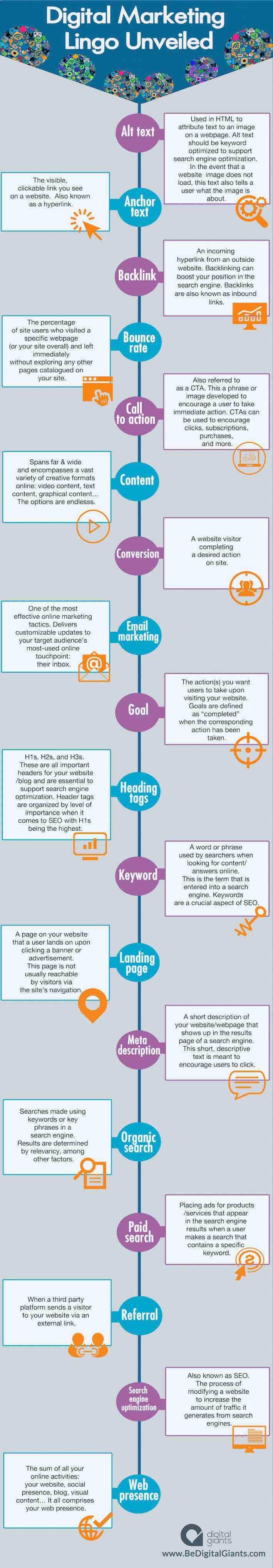 Digitial Marketing Terms