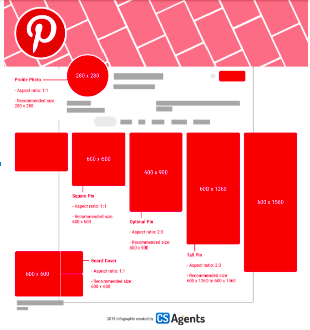Pinterest Image size best practices