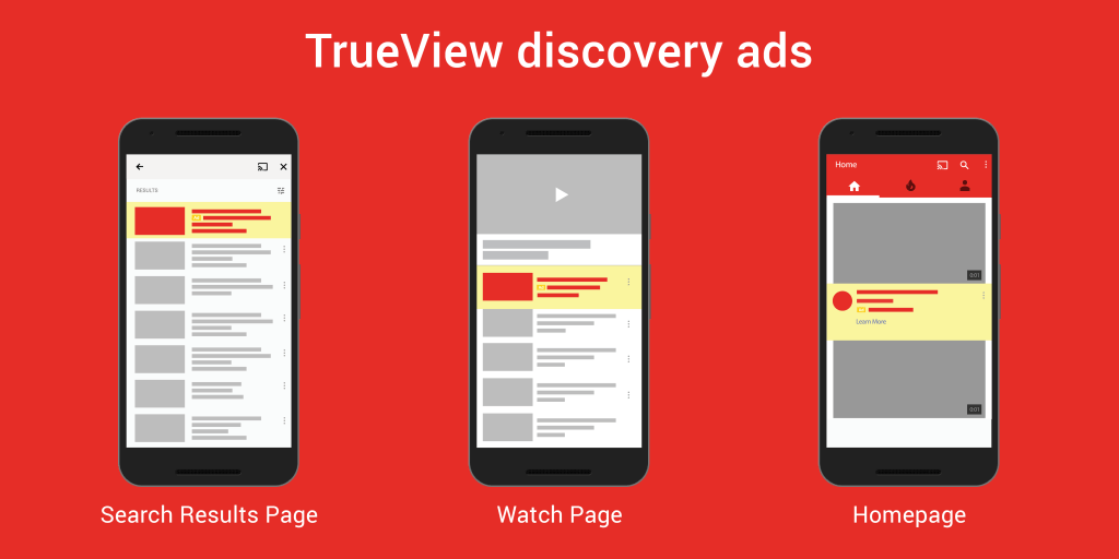 YouTube Trueview Discovery Ads