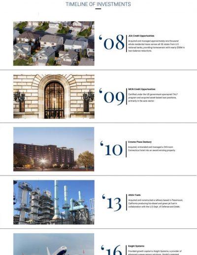 Vandewater - Homepage - Digital Giants - Web Development Portfolio